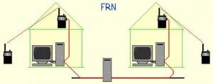frn_system
